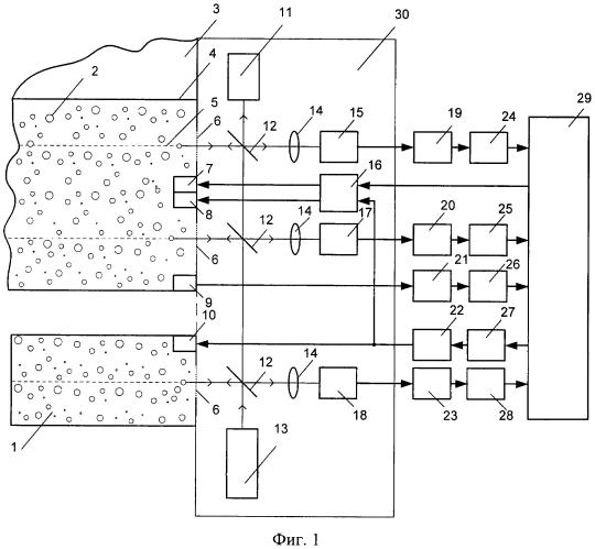 Устройство анализа загрязненности моторного масла двигателя внутреннего сгорания дисперсными частицами