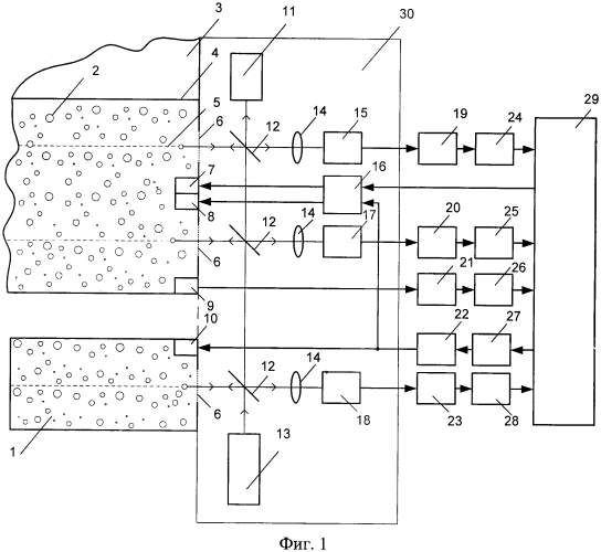 Способ анализа загрязненности моторного масла двигателя внутреннего сгорания дисперсными частицами