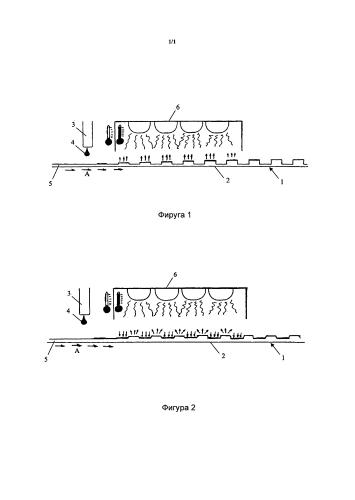 Способ непрерывного изготовления рельефного отделочного покрытия для стен