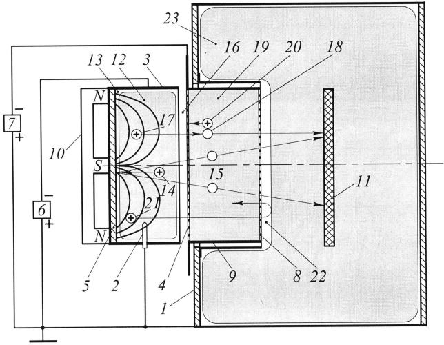 Устройство для синтеза наноструктурных покрытий