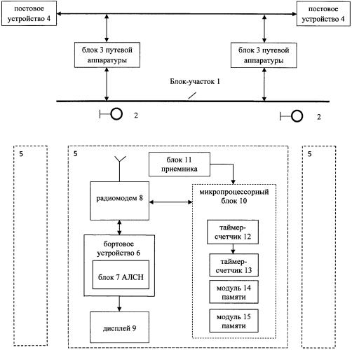 Система для интервального регулирования движения поездов на перегонах