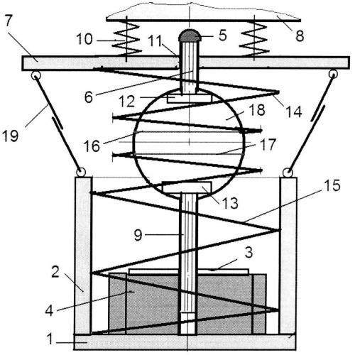 Пружинный виброизолятор с шарнирами угловых перемещений