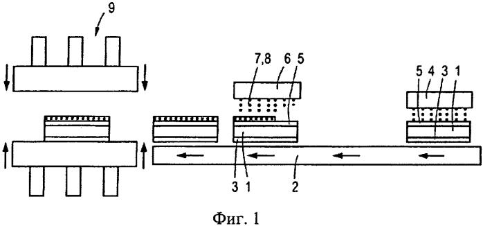 Способ изготовления панели, включающей износостойкий слой, и панель