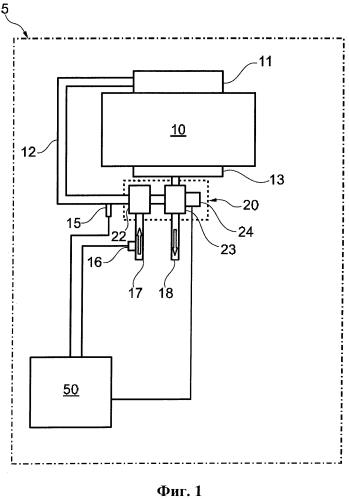 Способ контроля работы компрессора и система двигателя для его осуществления