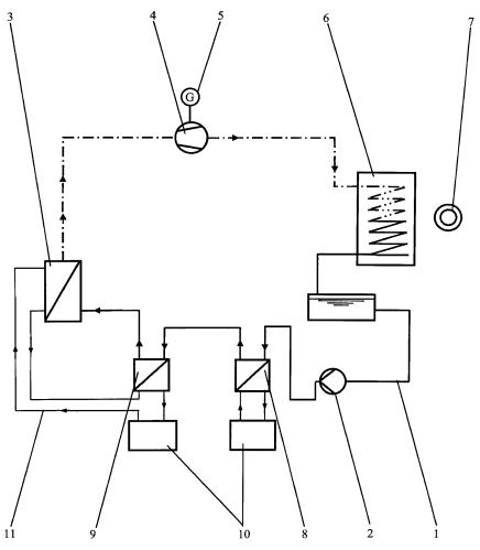 Рекуперационная установка