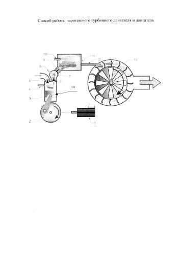 Способ работы парогазового турбинного двигателя и двигатель