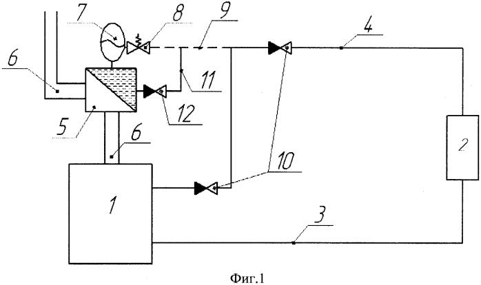 Система теплоснабжения промышленных объектов и способ ее осуществления