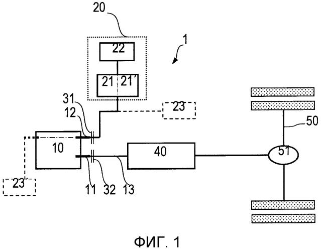 Гибридный привод, соединенный через передачу отбора мощности