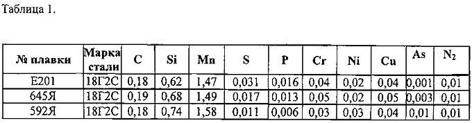 Способ производства упрочненного арматурного проката периодического профиля
