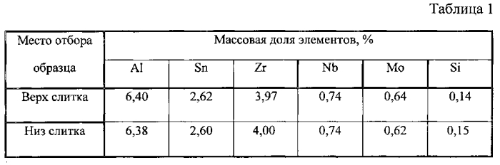 Способ получения особо тонких листов из титанового сплава ti-6,5al-2,5sn-4zr-1nb-0,7mo-0,15si