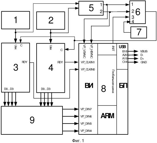 Стереоскопическое устройство выделения динамических объектов