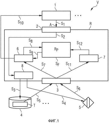 Устройство для обработки данных в логической системе с компьютерной поддержкой и соответствующий способ