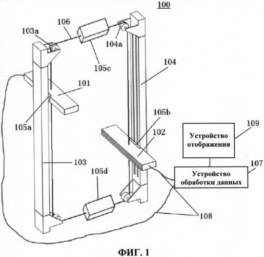 Сканирующее устройство для формирования трехмерного голографического изображения в миллиметровом диапазоне волн и способ обследования человеческого тела или предмета