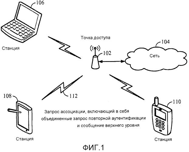 Беспроводная связь с использованием одновременной повторной аутентификации и установления соединения