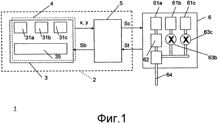 Блок управления для управления автонатическим устройством для приготовления напитков