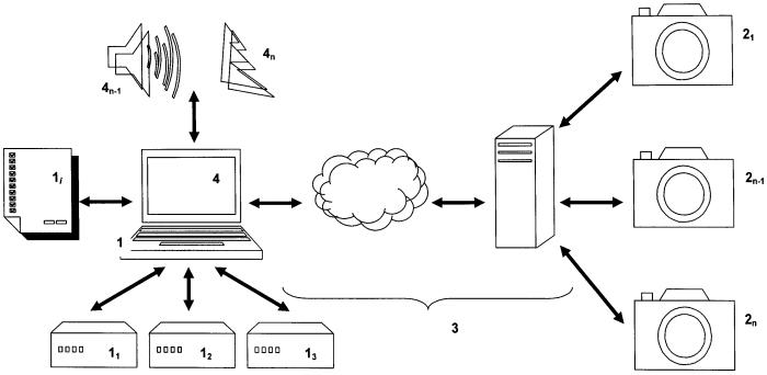 Способ съемки и отображения зрелищного мероприятия и пользовательский интерфейс для осуществления способа