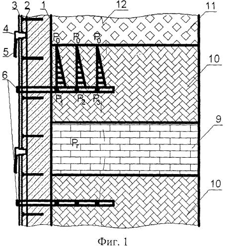 Крепь подземного сооружения