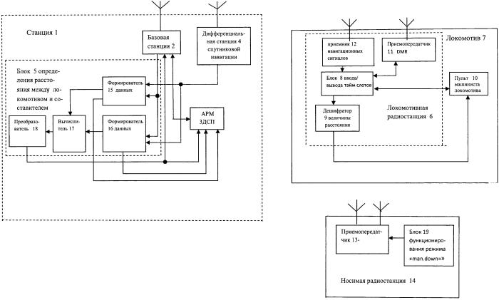 Система для контроля маневровых работ на железнодорожной станции по радиоканалу