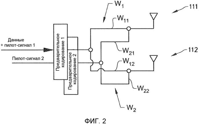 Устройство и способ для пилот-сигналов восходящей линии связи wcdma