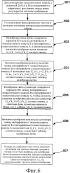 Способ и устройство для тестирования радиочастотных параметров активной антенной системы