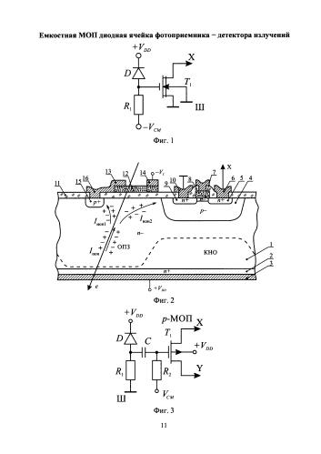 Емкостная моп диодная ячейка фотоприемника-детектора излучений
