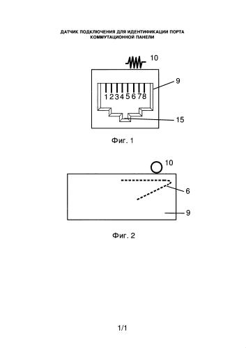 Датчик подключения для идентификации порта коммутационной панели