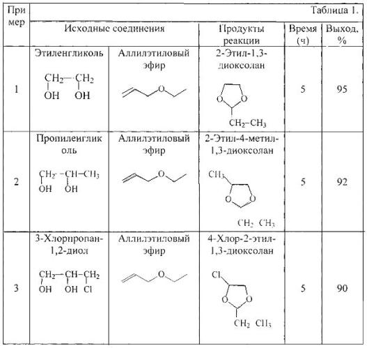 Способ получения 2-этил-1,3-диоксоланов
