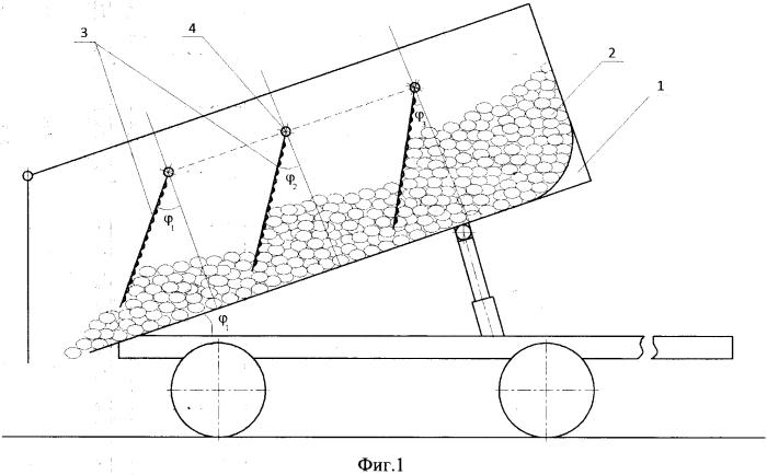 Самосвальный кузов для перевозки легкоповреждаемой продукции