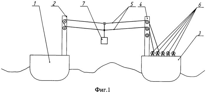 Способ и система траверзной передачи сухих и жидких грузов между судами на ходу