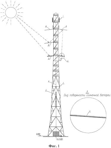 Система автономного энергообеспечения потребителей электроэнергии башни сетчатой конструкции