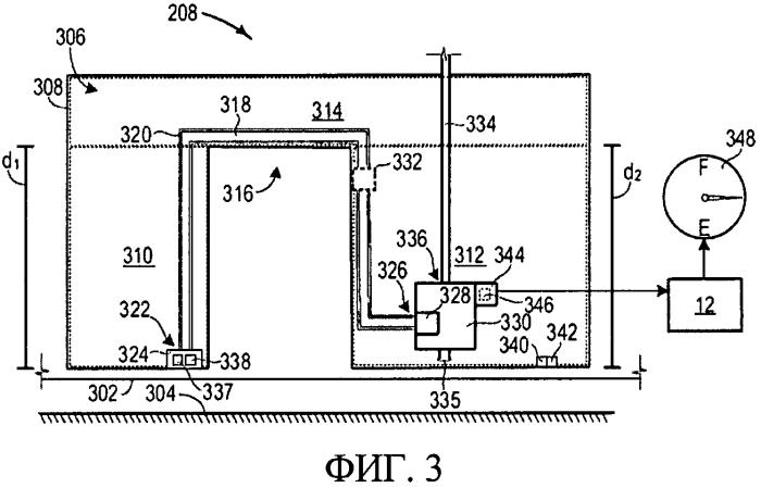 Беспроводной датчик уровня топлива для топливного бака транспортного средства
