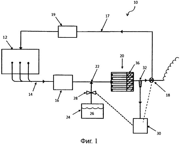 Выхлопная система, содержащая катализатор восстановления nox и контур рециркуляции выхлопных газов