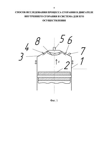 Способ исследования процесса сгорания в двигателе внутреннего сгорания и система для его осуществления
