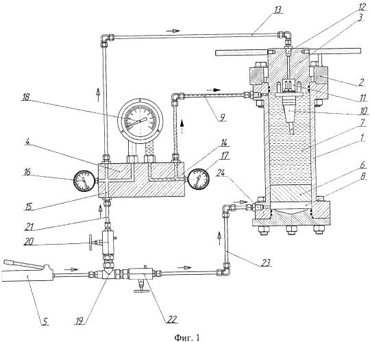 Стенд испытаний кабельных муфт погружных электродвигателей