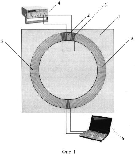 Способ измерения углов наклона объектов с помощью магнитной жидкости
