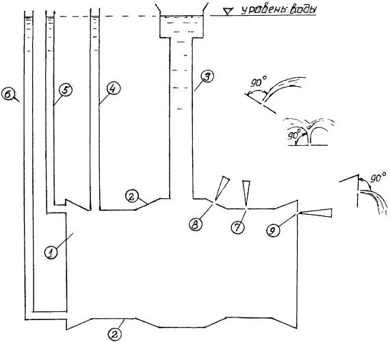 Устройство для доказательства свойств гидростатического (весового) давления жидкости