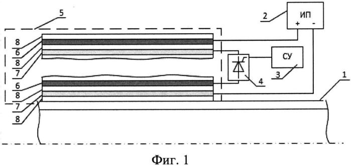 Способ электротермического воздействия на протяженные трубопроводы и индукционная нагревательная система для его реализации