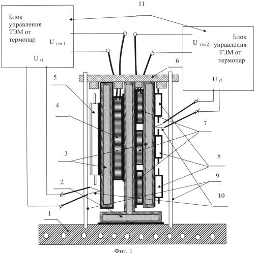 Способ отвода тепла от мощных эри, электронных узлов, блоков и модулей и устройство для его осуществления
