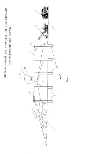 Внутрибортовой перегрузочный пункт для глубоких карьеров площадной формы