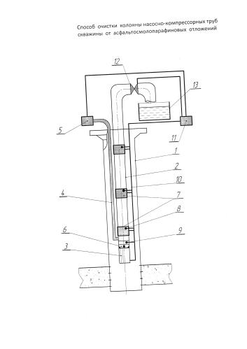 Способ очистки колонны насосно-компрессорных труб скважины от асфальтосмолопарафиновых отложений
