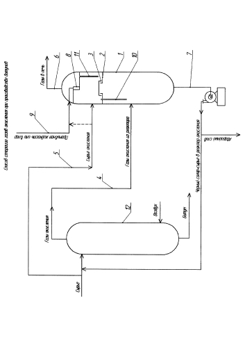 Способ сепарации газов окисления при производстве битумов