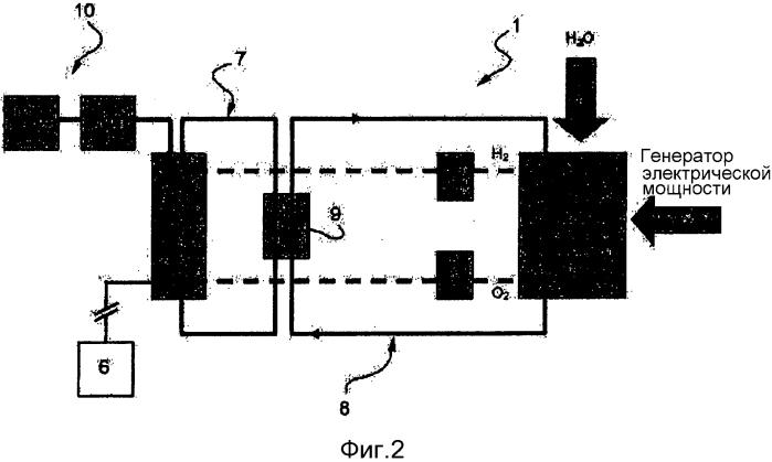 Генератор электрической мощности на топливных элементах и способ управления им