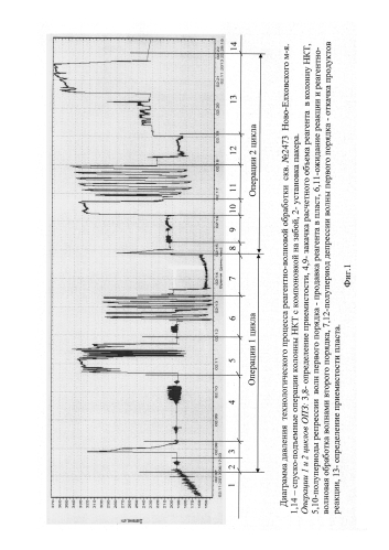Способ реагентно-волновой обработки призабойной зоны пласта фильтрационными волнами давления