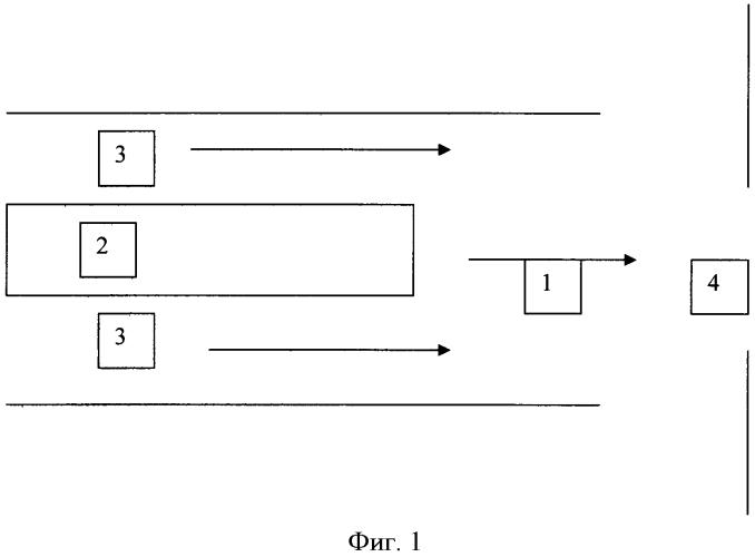 Способ транспортировки ионных потоков в источниках ионов с ионизацией при атмосферном давлении для хромато-масс-спектрометров гх-мс