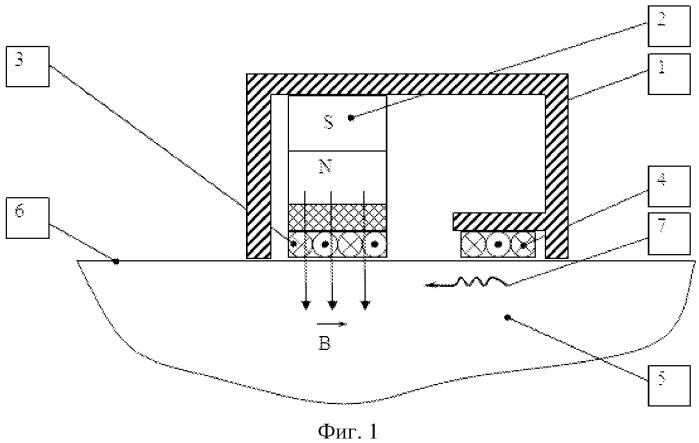 Электромагнитно-акустический преобразователь для контроля ферромагнитных материалов