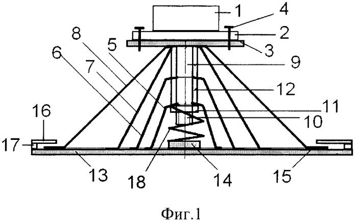 Рессорный виброизолятор кочетова