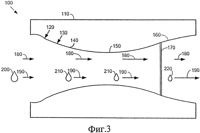 Компрессорная установка (варианты) и способ придания параметров потоку газа