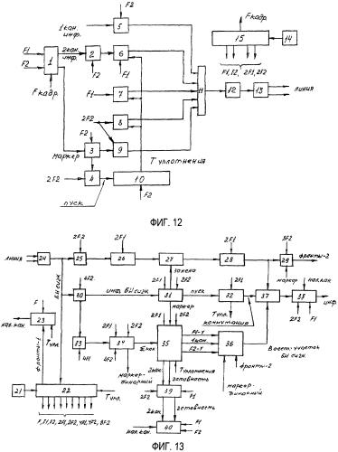 Способ передачи и приема дискретных сигналов