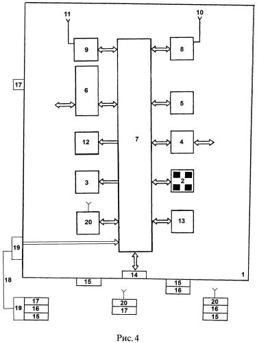 Контрольное устройство - цифровой тахограф