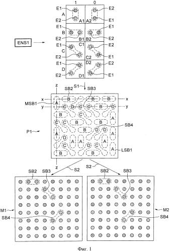 Структура для кодирования элемента с цифровой информацией на поверхности и способы нанесения в виде меток такой структуры и ее считывания